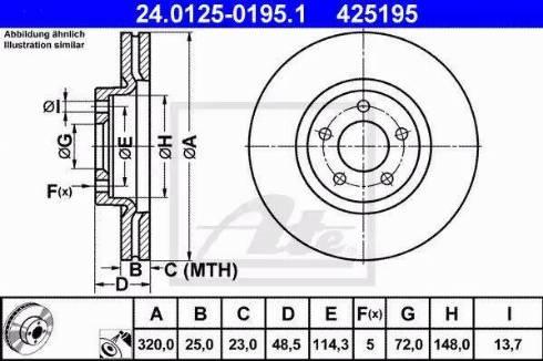 ATE 24.0125-0195.1 - Piduriketas multiparts.ee