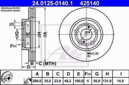 Alpha Brakes HTP-TY-121 - Piduriketas multiparts.ee