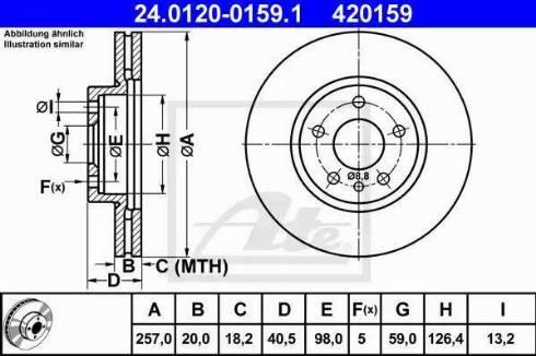 ATE 24.0120-0159.1 - Piduriketas multiparts.ee