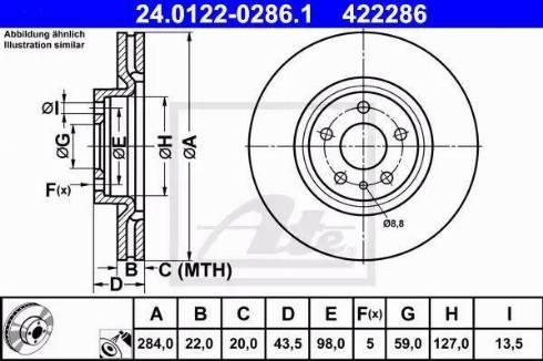 ATE 24.0122-0286.1 - Piduriketas multiparts.ee