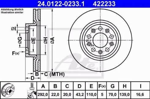 ATE 24.0122-0233.1 - Piduriketas multiparts.ee