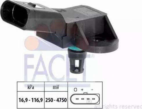 FACET 10.3226 - Surveandur,pidurivõimendi multiparts.ee