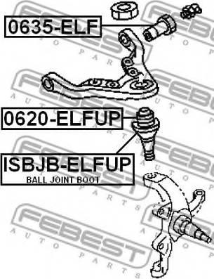 Febest 0635-ELF - Õõtshoova toestus multiparts.ee
